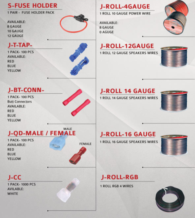 CABLE & FUSES 53